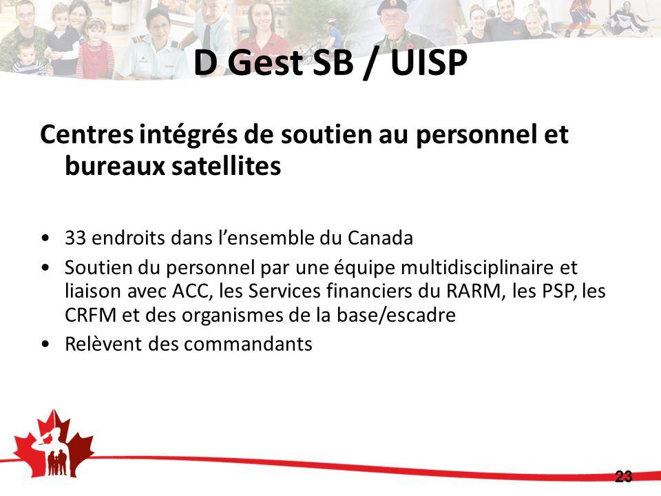 Centres intégrés de soutien au personnel et bureaux satellites 33 endroits dans lensemble du Canada Soutien du personnel par une équipe multidisciplinaire et liaison avec ACC, les Services financiers du RARM, les PSP, les CRFM et des organismes de la base/escadre Relèvent des commandants 23