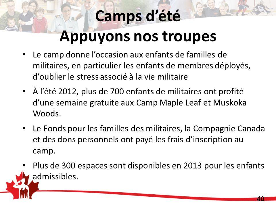 Le camp donne loccasion aux enfants de familles de militaires, en particulier les enfants de membres déployés, doublier le stress associé à la vie militaire À lété 2012, plus de 700 enfants de militaires ont profité dune semaine gratuite aux Camp Maple Leaf et Muskoka Woods.