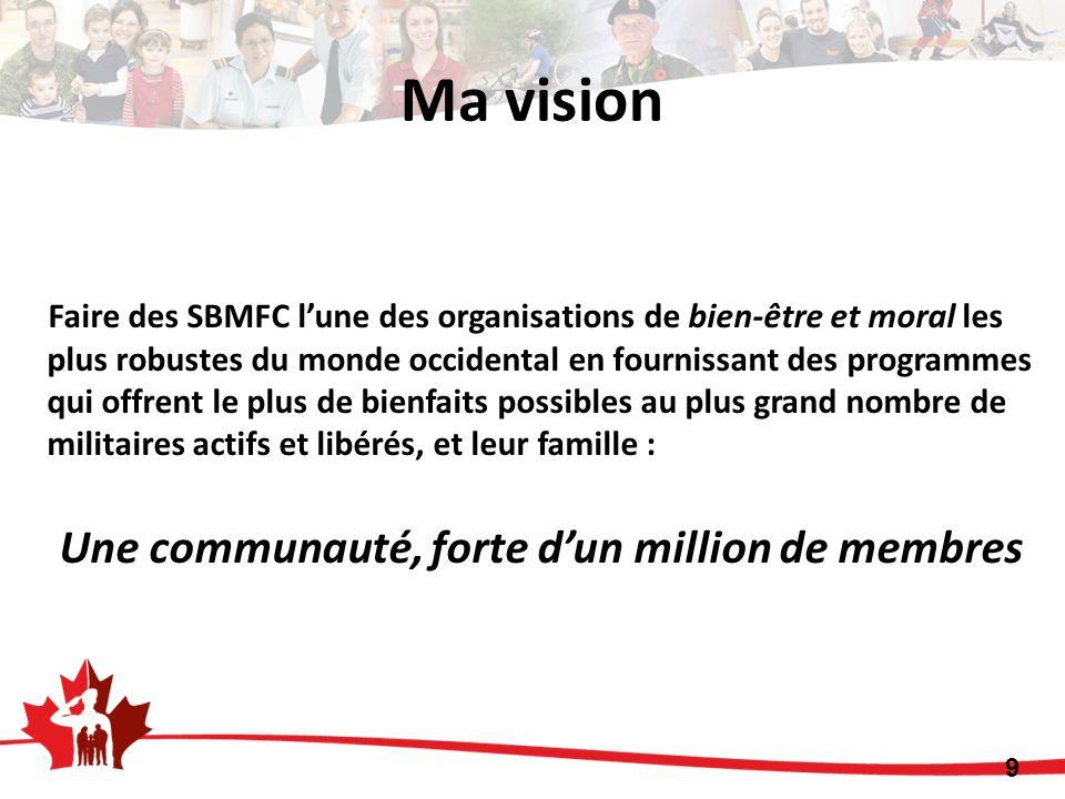 Ma vision Faire des SBMFC lune des organisations de bien-être et moral les plus robustes du monde occidental en fournissant des programmes qui offrent le plus de bienfaits possibles au plus grand nombre de militaires actifs et libérés, et leur famille : Une communauté, forte dun million de membres 9