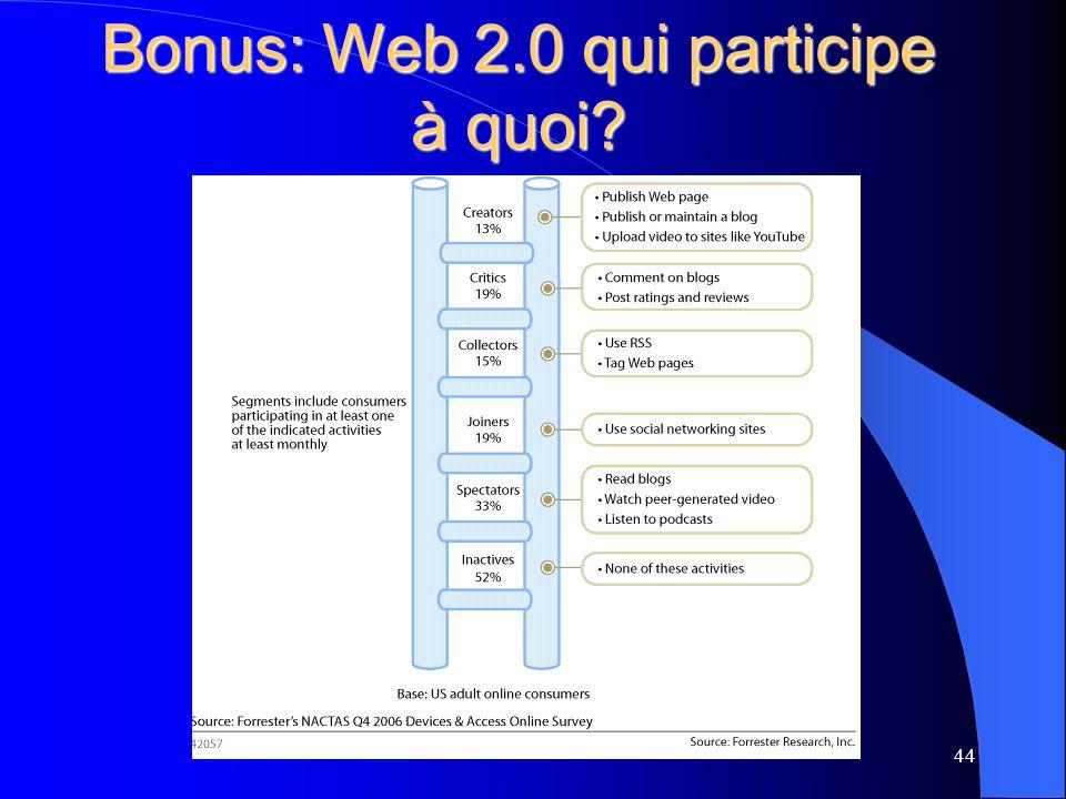 Bonus: Web 2.0 qui participe à quoi 44