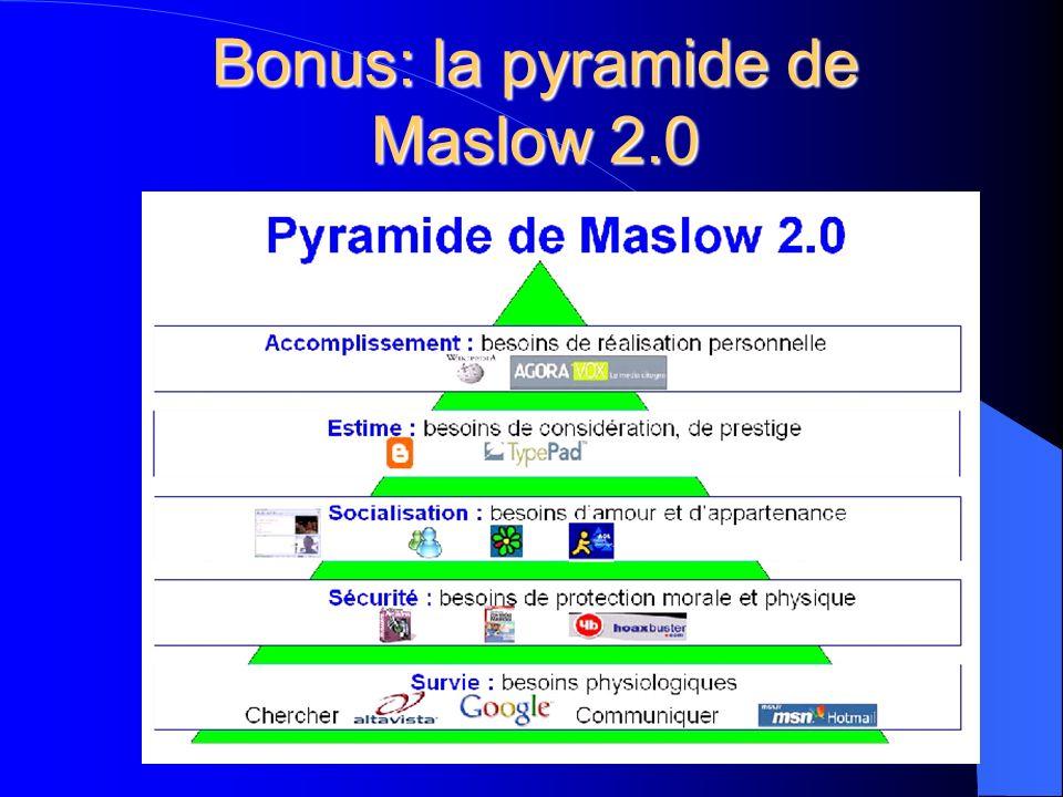 Bonus: la pyramide de Maslow 2.0 45