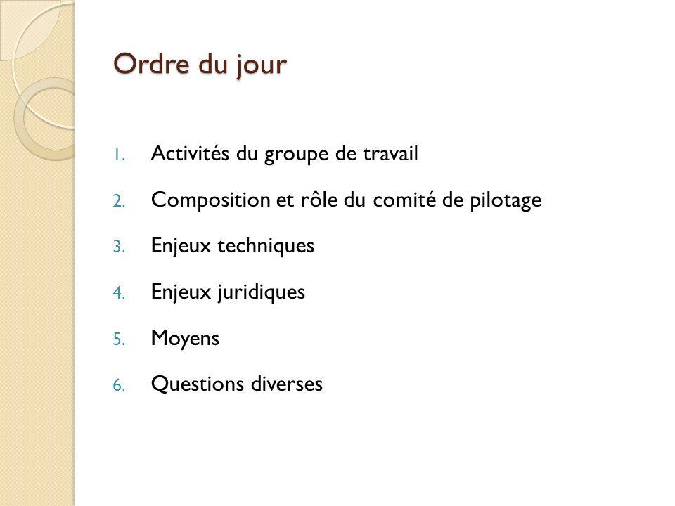 Ordre du jour 1.Activités du groupe de travail 2.