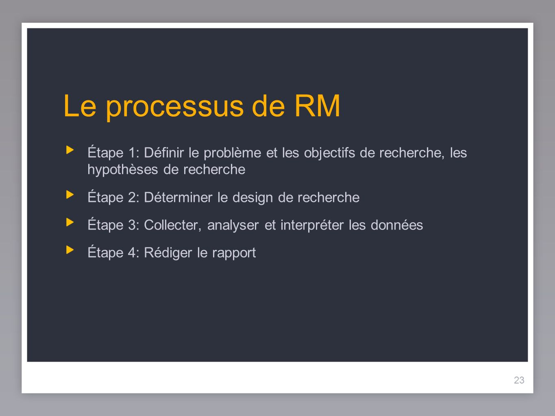 23 Le processus de RM 23 Étape 1: Définir le problème et les objectifs de recherche, les hypothèses de recherche Étape 2: Déterminer le design de recherche Étape 3: Collecter, analyser et interpréter les données Étape 4: Rédiger le rapport