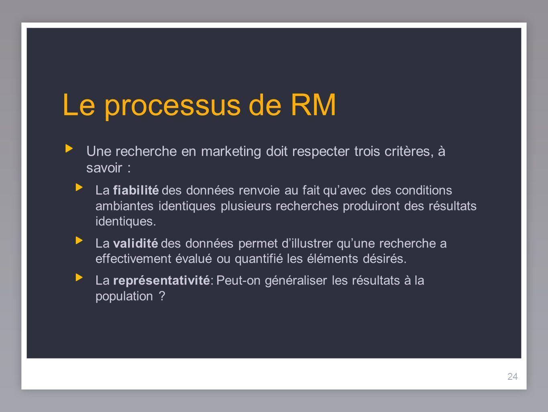 24 Le processus de RM Une recherche en marketing doit respecter trois critères, à savoir : La fiabilité des données renvoie au fait quavec des conditions ambiantes identiques plusieurs recherches produiront des résultats identiques.
