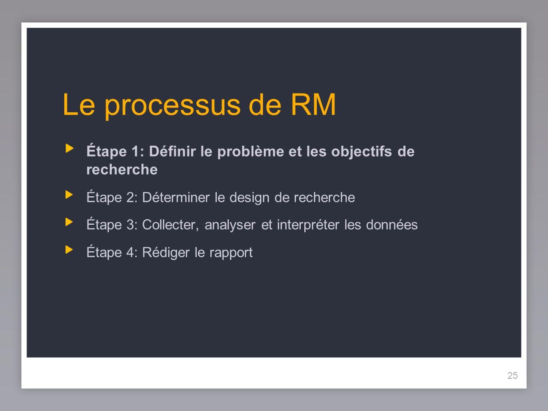 25 Le processus de RM Étape 1: Définir le problème et les objectifs de recherche Étape 2: Déterminer le design de recherche Étape 3: Collecter, analyser et interpréter les données Étape 4: Rédiger le rapport