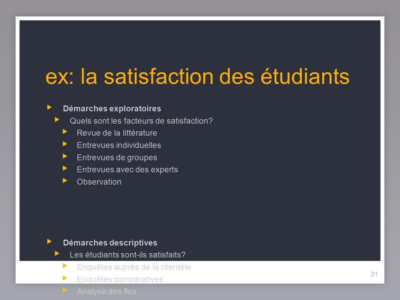 31 ex: la satisfaction des étudiants Démarches exploratoires Quels sont les facteurs de satisfaction.