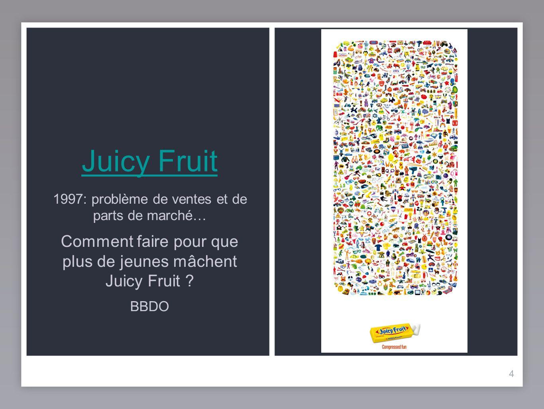 4 Juicy Fruit 1997: problème de ventes et de parts de marché… Comment faire pour que plus de jeunes mâchent Juicy Fruit .