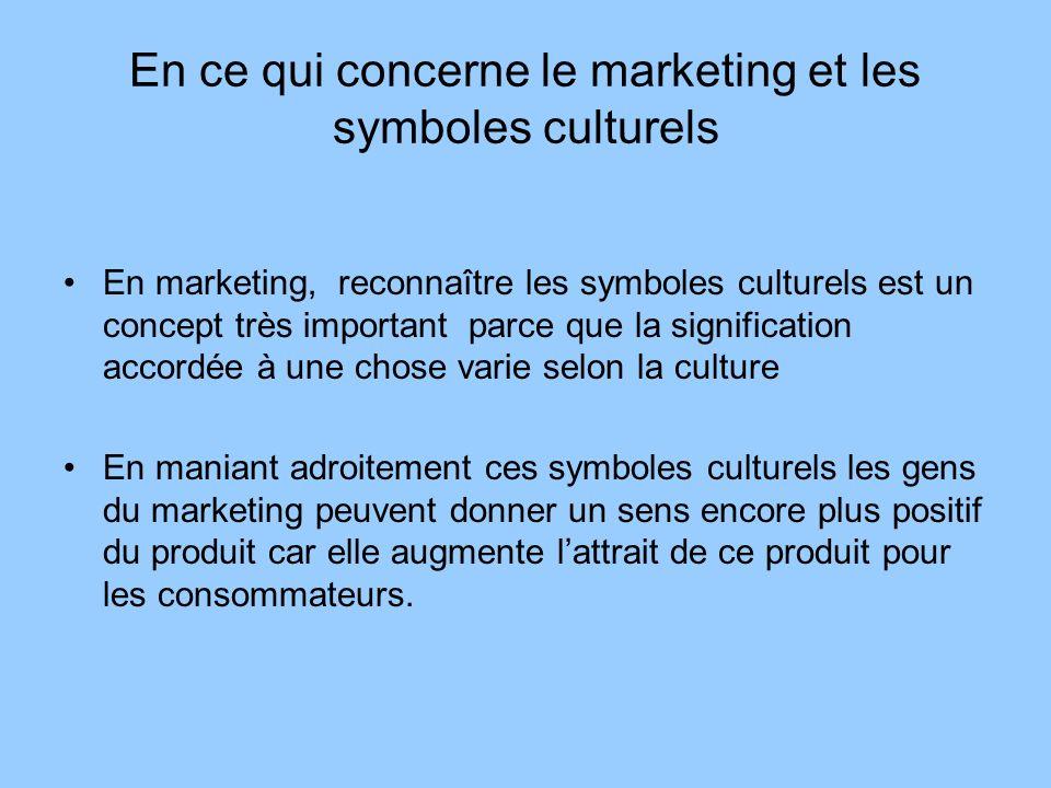 En ce qui concerne le marketing et les symboles culturels En marketing, reconnaître les symboles culturels est un concept très important parce que la