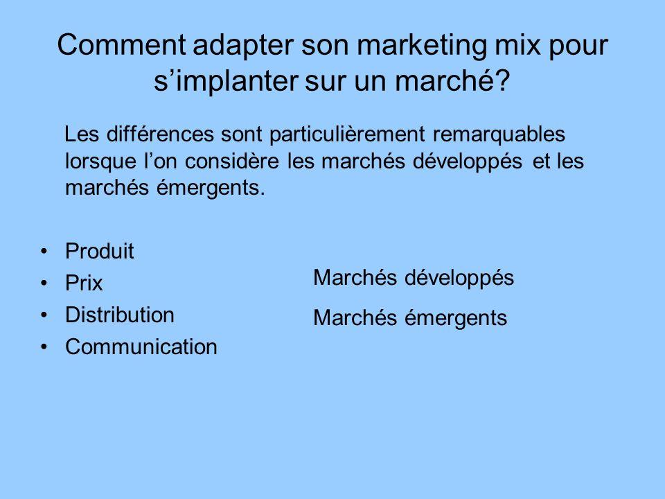 Comment adapter son marketing mix pour simplanter sur un marché? Les différences sont particulièrement remarquables lorsque lon considère les marchés