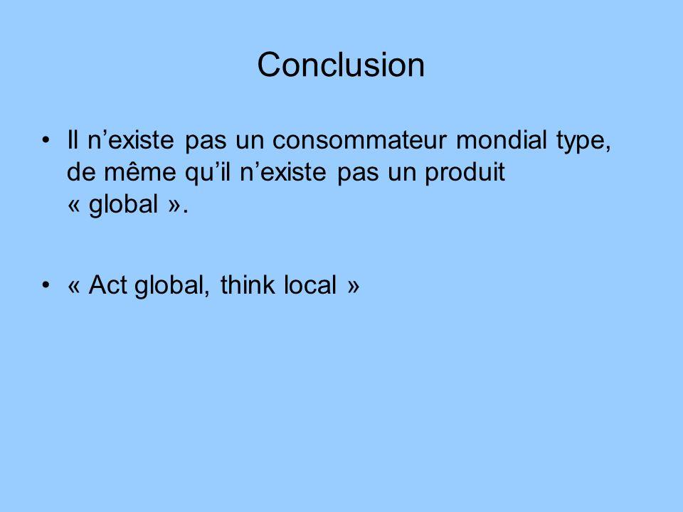 Conclusion Il nexiste pas un consommateur mondial type, de même quil nexiste pas un produit « global ». « Act global, think local »