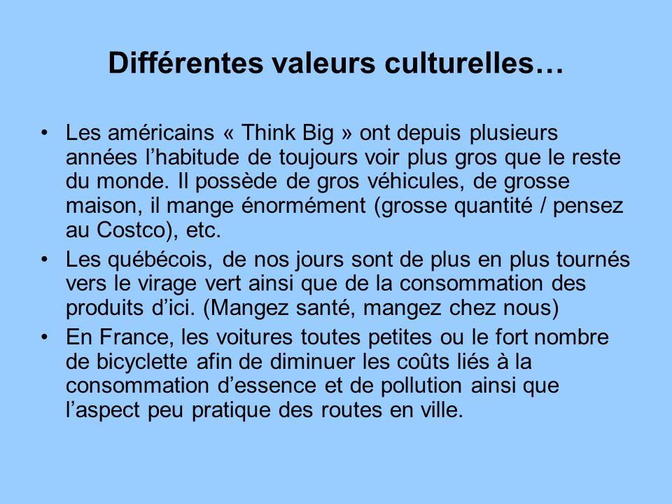 Différentes valeurs culturelles… Les américains « Think Big » ont depuis plusieurs années lhabitude de toujours voir plus gros que le reste du monde.