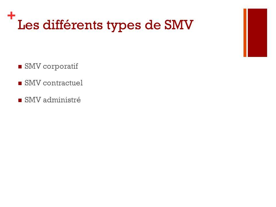 + Les différents types de SMV SMV corporatif SMV contractuel SMV administré