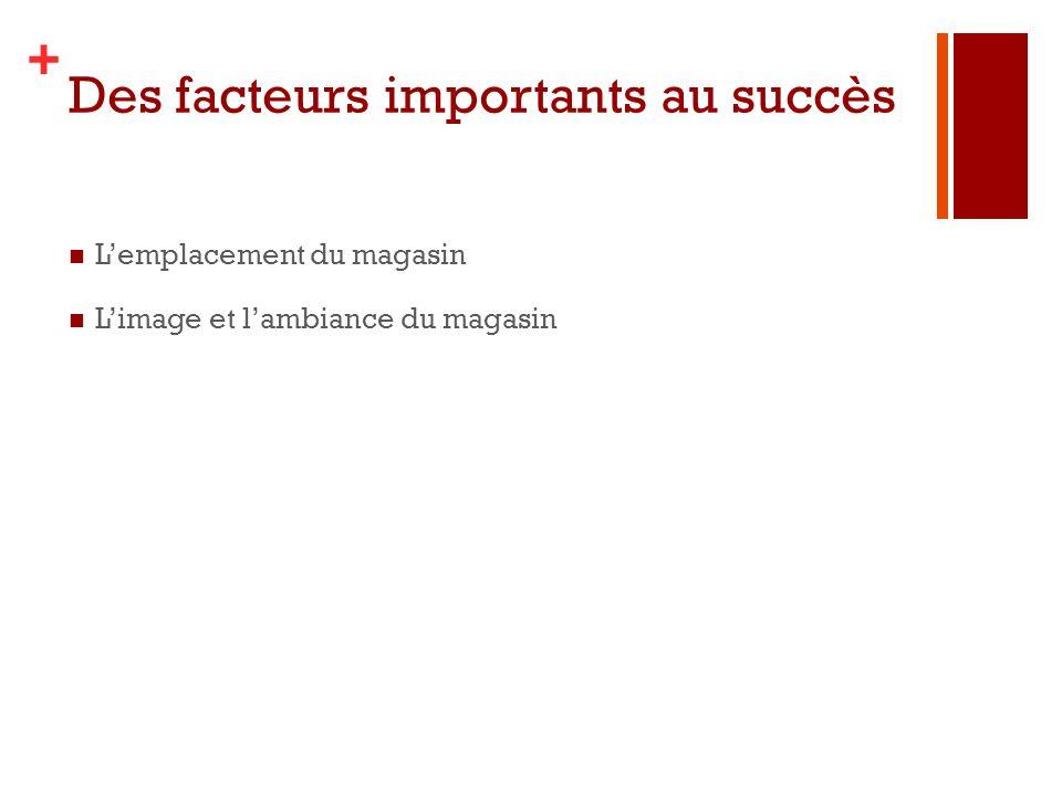 + Des facteurs importants au succès Lemplacement du magasin Limage et lambiance du magasin