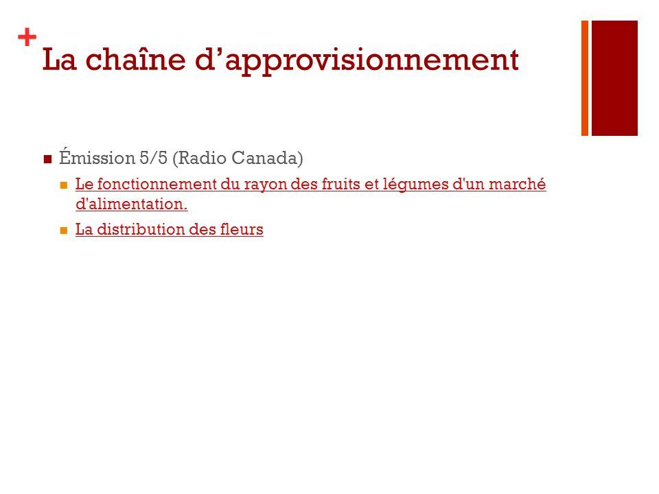+ Émission 5/5 (Radio Canada) Le fonctionnement du rayon des fruits et légumes d'un marché d'alimentation. Le fonctionnement du rayon des fruits et lé
