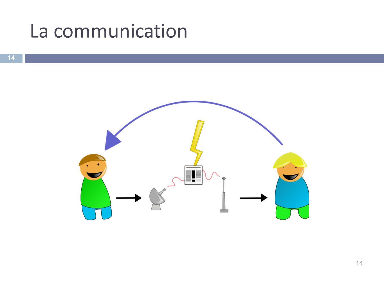 La communication 14