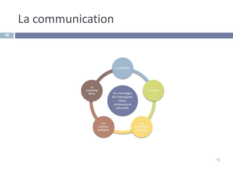 La communication 16 Les messages de lentreprise: clairs, cohérents et attractifs La publicitéLa vente Les promotions des ventes Les relations publique