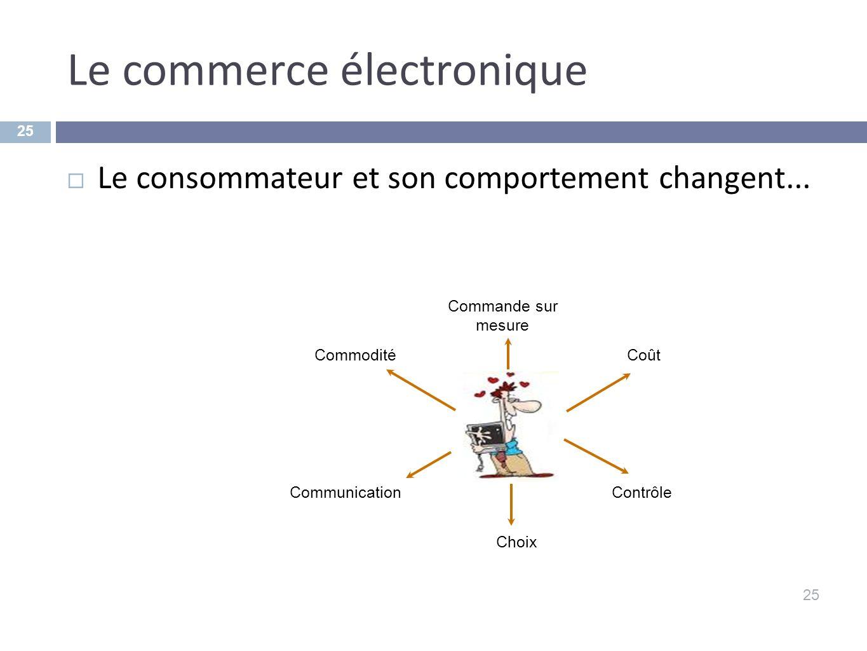 Le commerce électronique 25 Le consommateur et son comportement changent... 25 83 Commande sur mesure CommoditéCoût CommunicationContrôle Choix