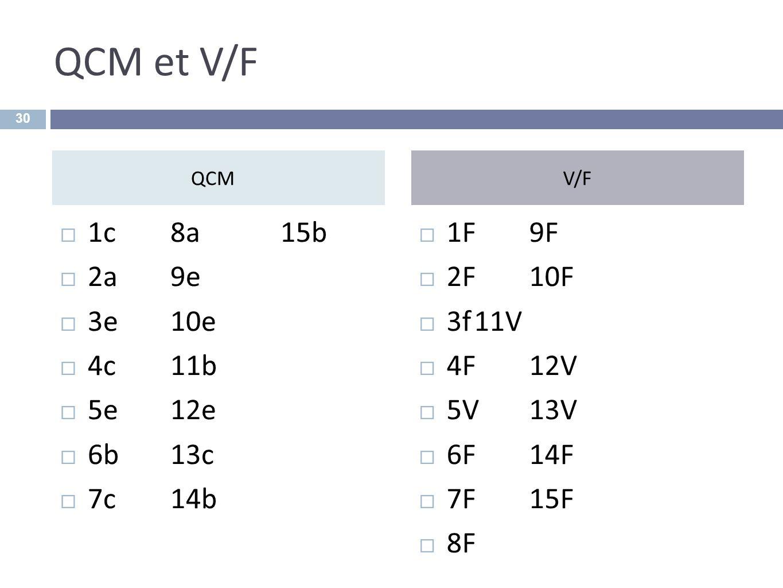 QCM et V/F 1c8a15b 2a 9e 3e10e 4c11b 5e12e 6b13c 7c14b 1F9F 2F10F 3f11V 4F12V 5V13V 6F14F 7F15F 8F QCMV/F 30