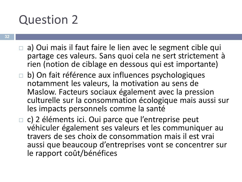 Question 2 a) Oui mais il faut faire le lien avec le segment cible qui partage ces valeurs. Sans quoi cela ne sert strictement à rien (notion de cibla