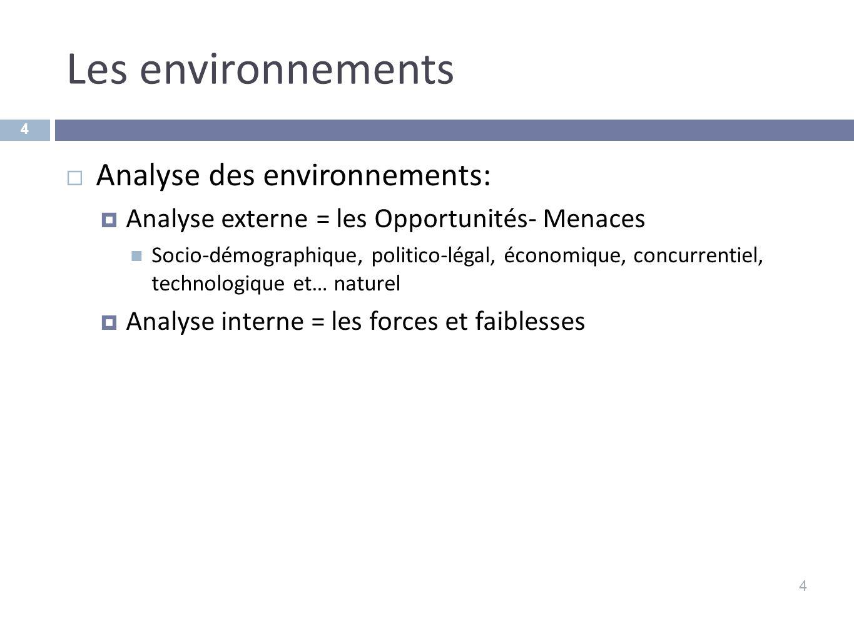 Les environnements 4 Analyse des environnements: Analyse externe = les Opportunités- Menaces Socio-démographique, politico-légal, économique, concurre