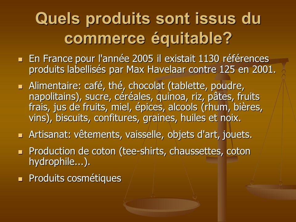 Quels produits sont issus du commerce équitable? En France pour l'année 2005 il existait 1130 références produits labellisés par Max Havelaar contre 1