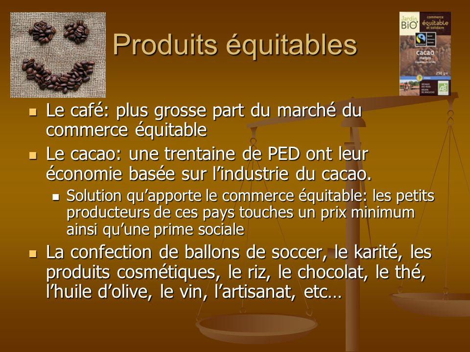 Produits équitables Le café: plus grosse part du marché du commerce équitable Le café: plus grosse part du marché du commerce équitable Le cacao: une