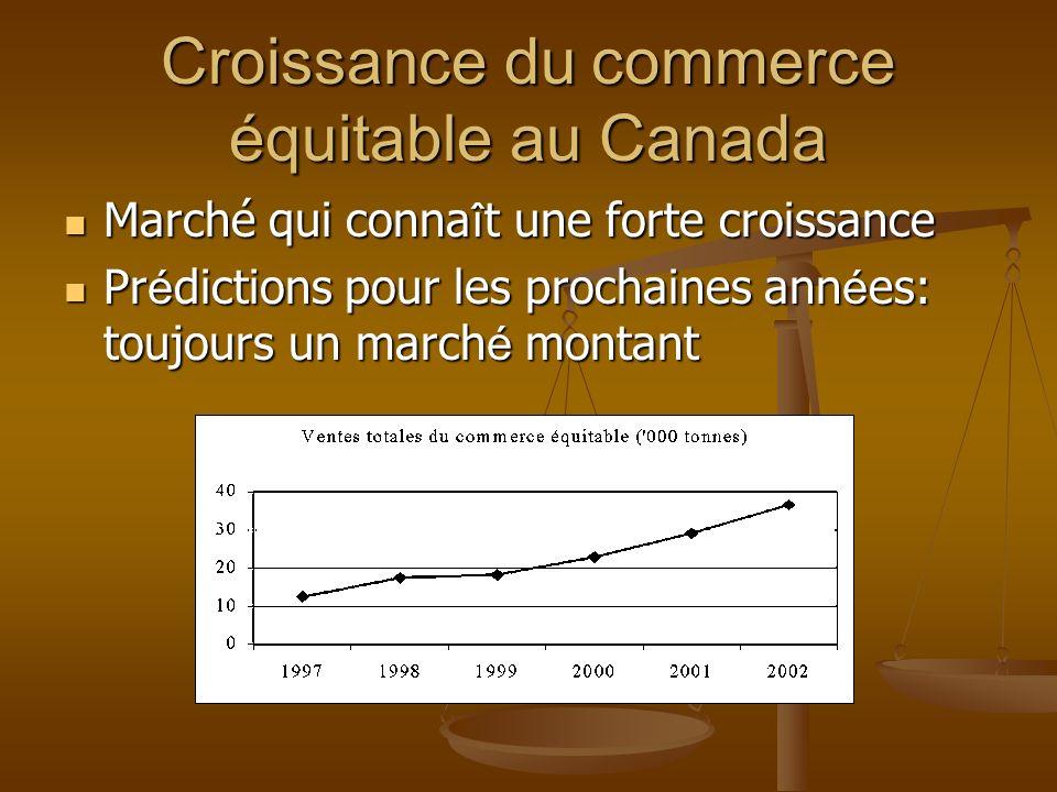 Croissance du commerce équitable au Canada Marché qui conna î t une forte croissance Marché qui conna î t une forte croissance Pr é dictions pour les