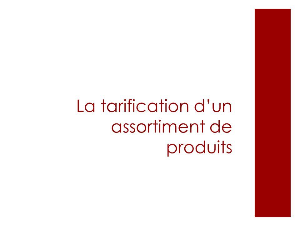 La tarification dun assortiment de produits