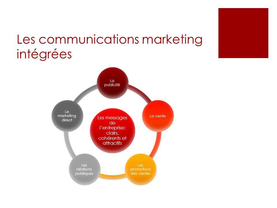 Les communications marketing intégrées Les messages de lentreprise: clairs, cohérents et attractifs La publicité La vente Les promotions des ventes Le