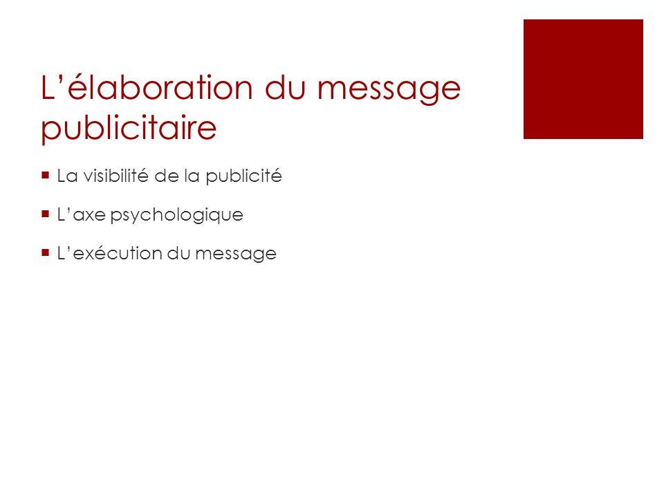 Lélaboration du message publicitaire La visibilité de la publicité Laxe psychologique Lexécution du message