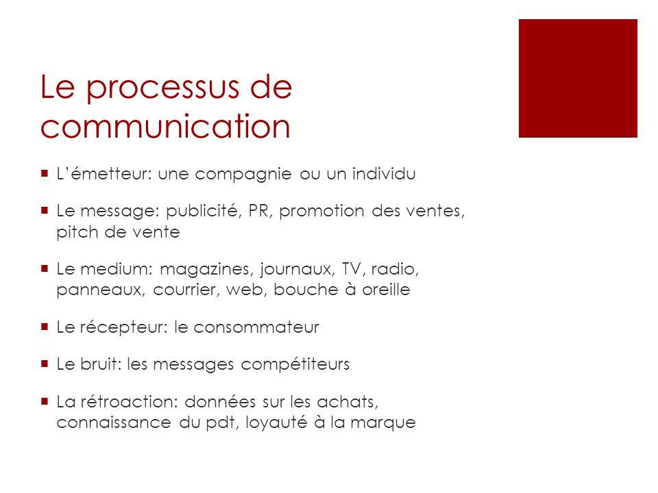 Lémetteur: une compagnie ou un individu Le message: publicité, PR, promotion des ventes, pitch de vente Le medium: magazines, journaux, TV, radio, pan