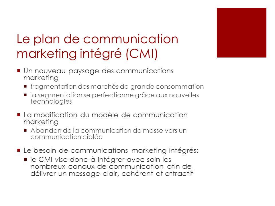 Le plan de communication marketing intégré (CMI) Un nouveau paysage des communications marketing fragmentation des marchés de grande consommation la s