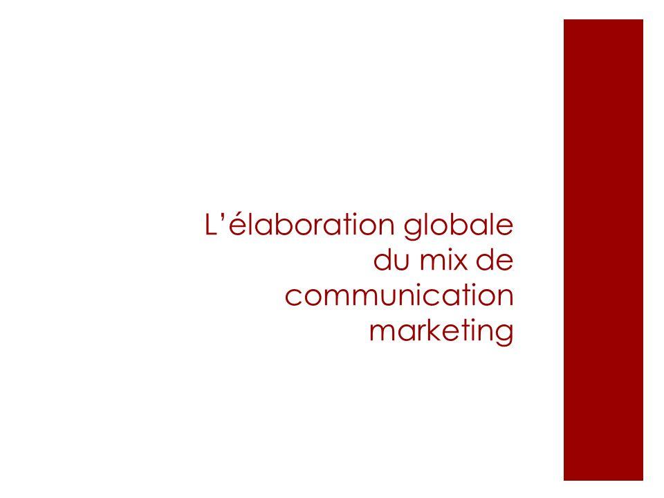 Lélaboration globale du mix de communication marketing