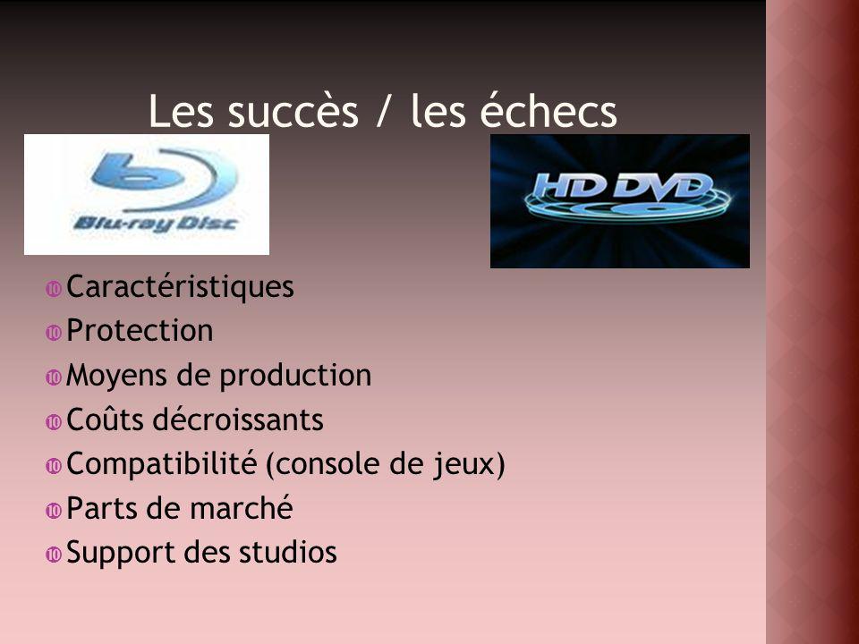 Les succès / les échecs Le Blu-Ray Le Blu-Ray Caractéristiques Protection Moyens de production Coûts décroissants Compatibilité (console de jeux) Part