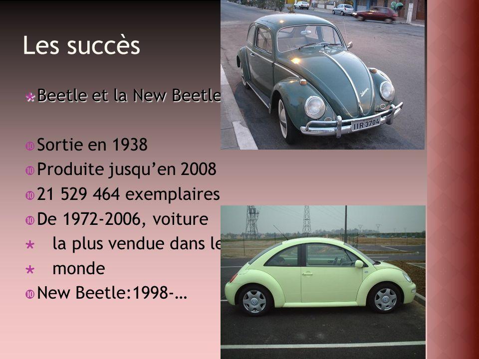 Beetle et la New Beetle Beetle et la New Beetle Sortie en 1938 Produite jusquen 2008 21 529 464 exemplaires De 1972-2006, voiture la plus vendue dans
