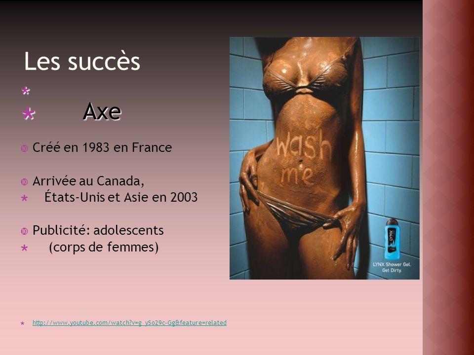Les succès Axe Axe Créé en 1983 en France Arrivée au Canada, États-Unis et Asie en 2003 Publicité: adolescents (corps de femmes) http://www.youtube.co
