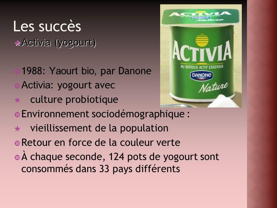 Les succès Activia (yogourt) Activia (yogourt) 1988: Yaourt bio, par Danone Activia : yogourt avec culture probiotique Environnement sociodémographiqu