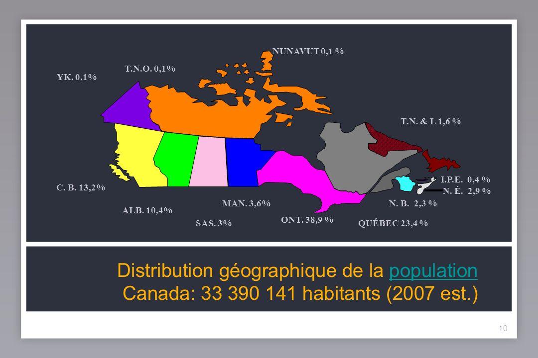 10 Distribution géographique de la population Canada: 33 390 141 habitants (2007 est.)population 10 T.N.