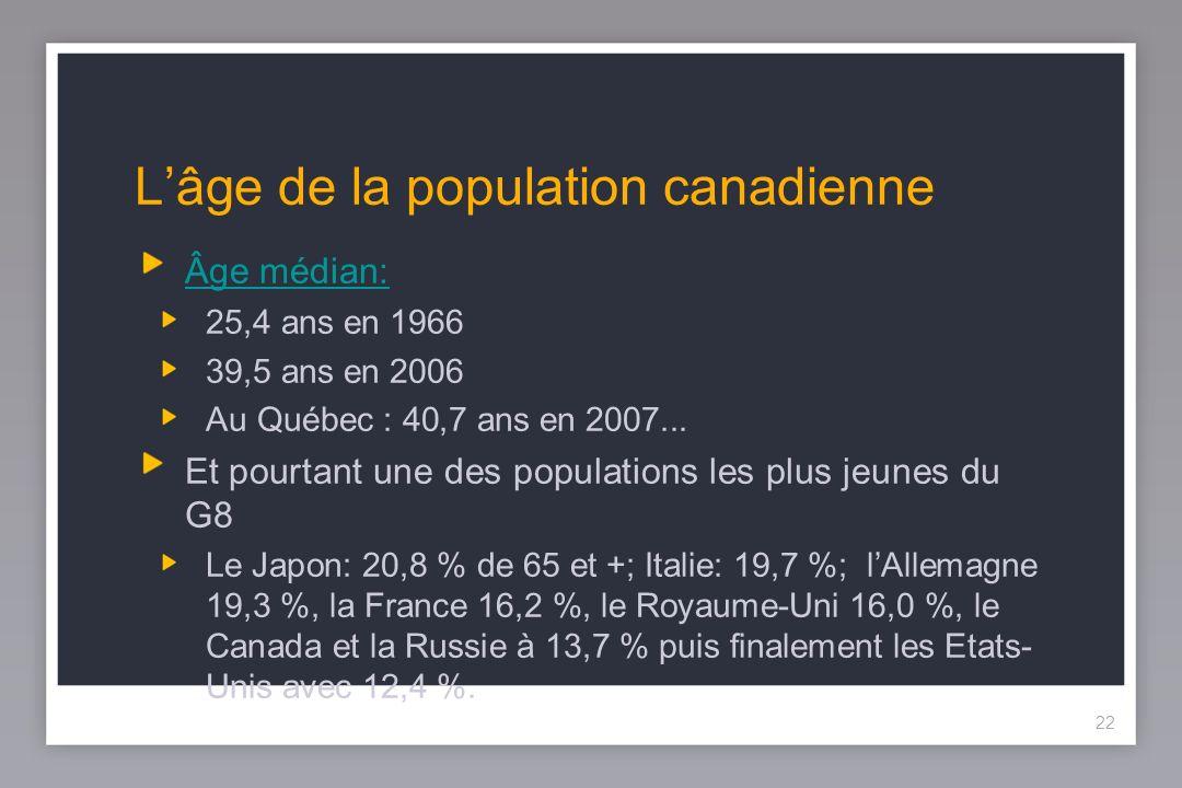 22 Lâge de la population canadienne Âge médian: 25,4 ans en 1966 39,5 ans en 2006 Au Québec : 40,7 ans en 2007...