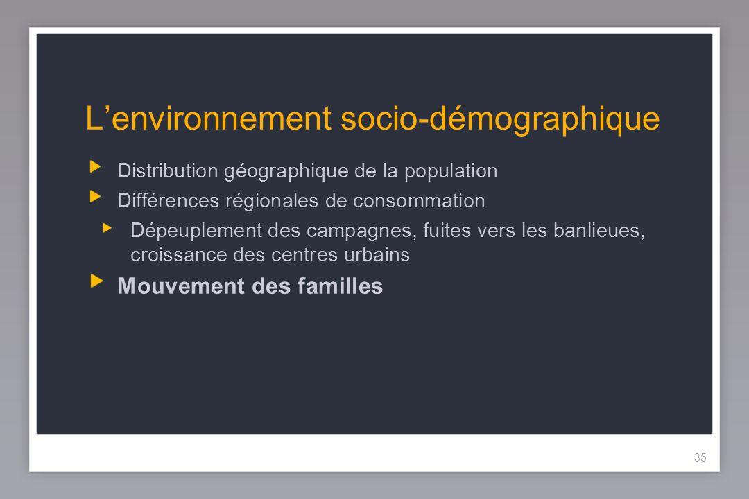 35 Lenvironnement socio-démographique Distribution géographique de la population Différences régionales de consommation Dépeuplement des campagnes, fuites vers les banlieues, croissance des centres urbains Mouvement des familles 35