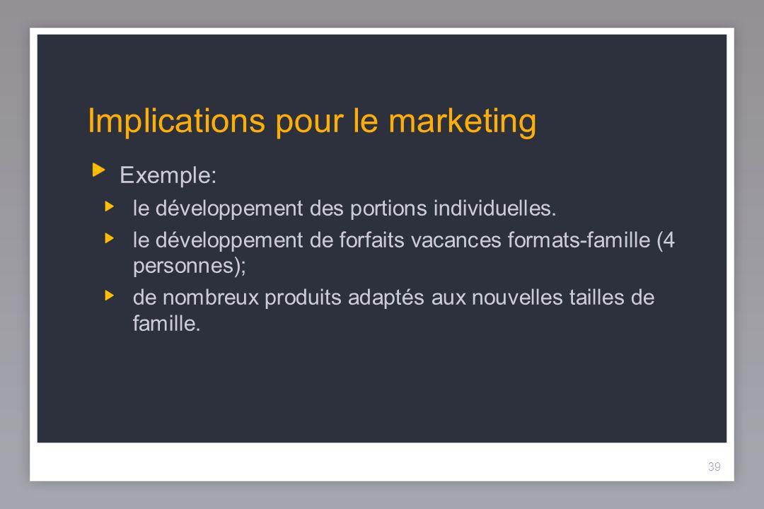 39 Implications pour le marketing Exemple: le développement des portions individuelles. le développement de forfaits vacances formats-famille (4 perso
