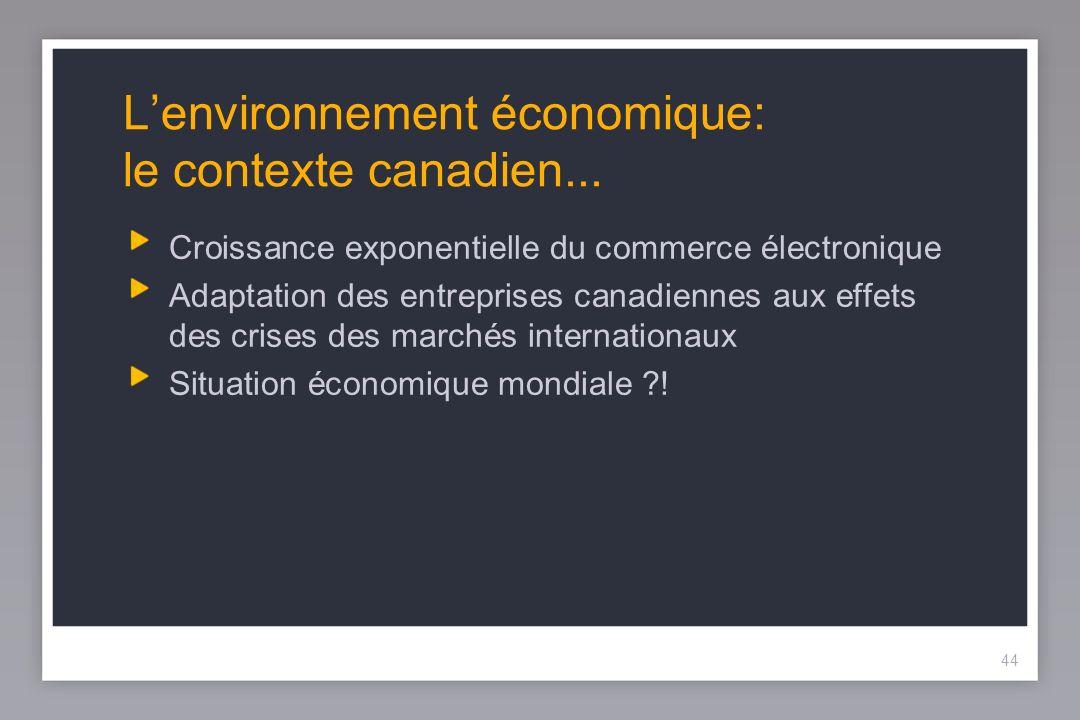 44 Lenvironnement économique: le contexte canadien...