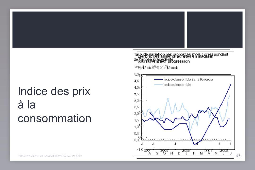 46 Indice des prix à la consommation http://www.statcan.ca/francais/Subjects/Cpi/cpi-en_f.htm