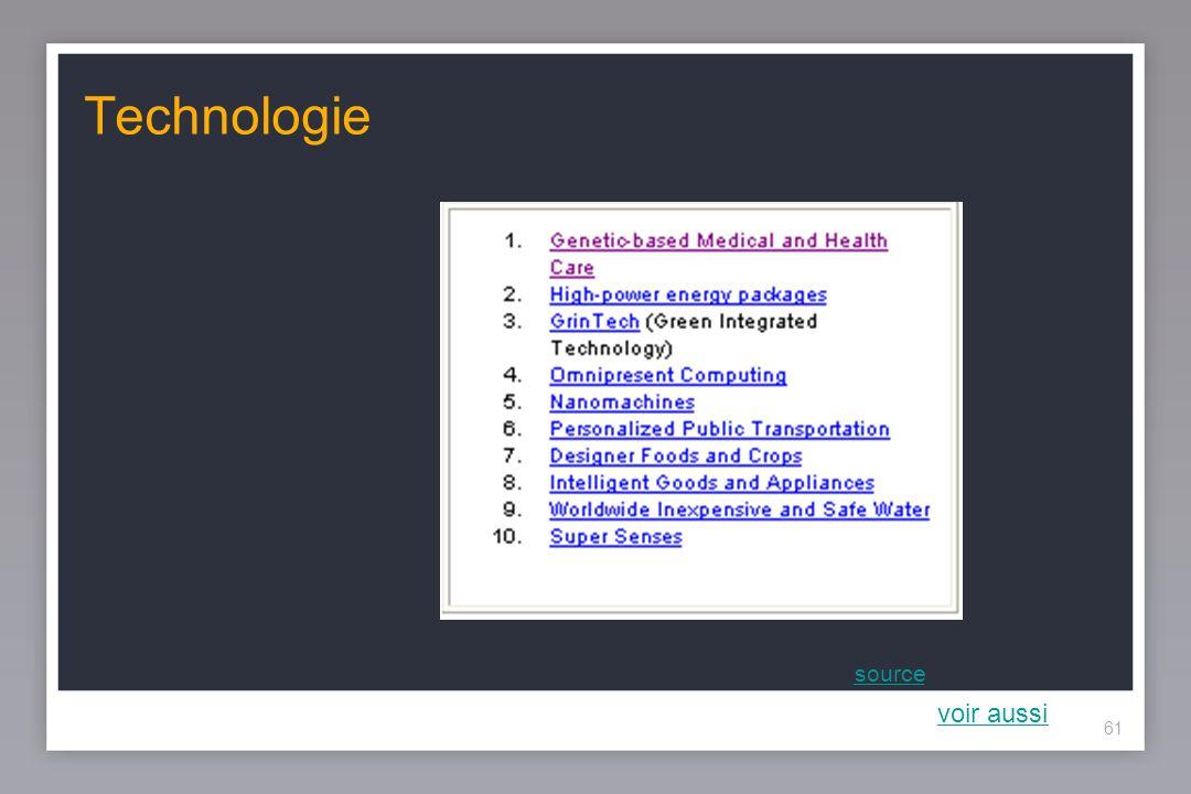 61 Technologie source voir aussi