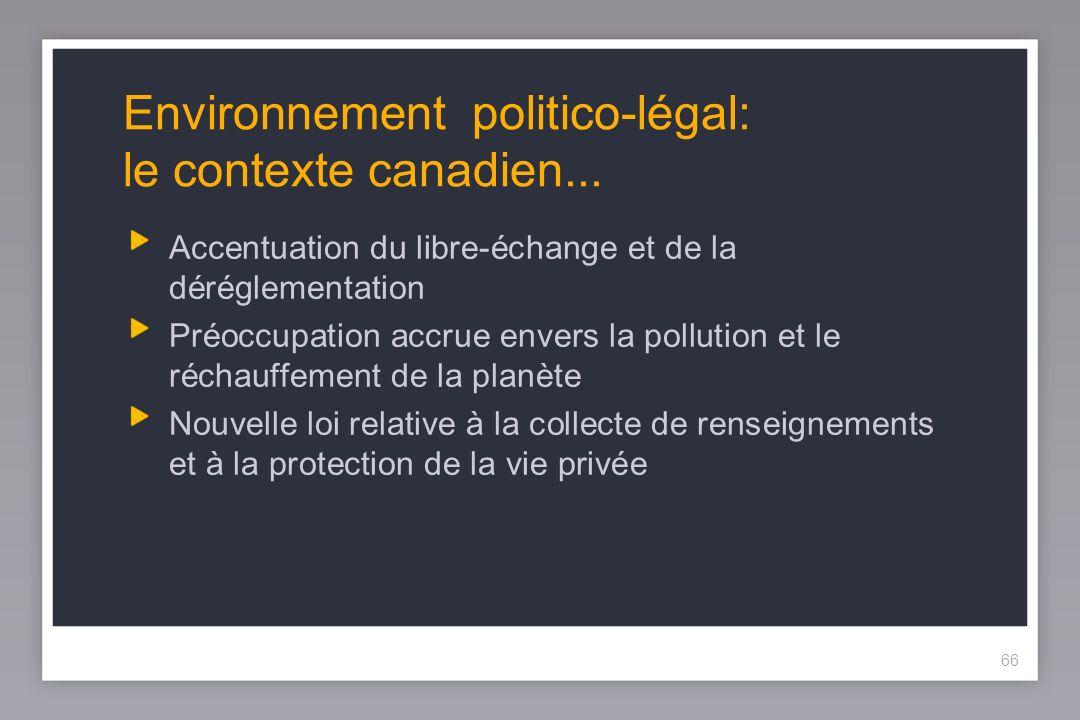 66 Environnement politico-légal: le contexte canadien...