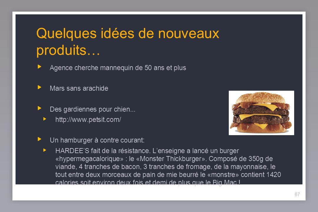 67 Quelques idées de nouveaux produits… Agence cherche mannequin de 50 ans et plus Mars sans arachide Des gardiennes pour chien...