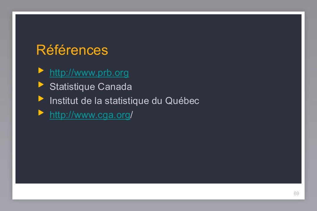 69 Références http://www.prb.org Statistique Canada Institut de la statistique du Québec http://www.cga.orghttp://www.cga.org/ 69