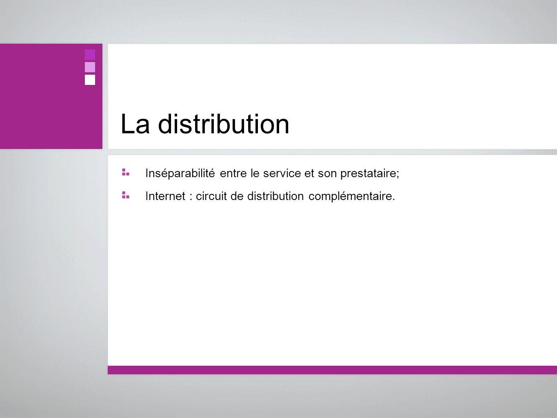 La distribution Inséparabilité entre le service et son prestataire; Internet : circuit de distribution complémentaire.