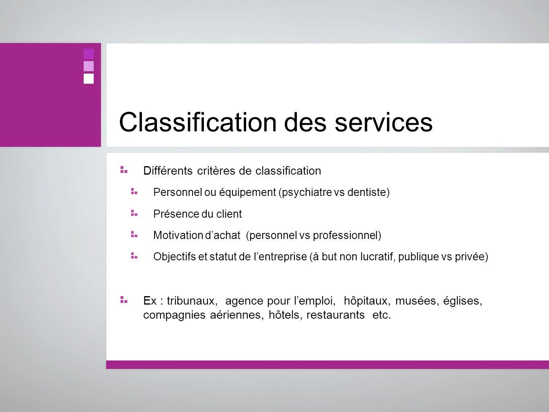 Classification des services Différents critères de classification Personnel ou équipement (psychiatre vs dentiste) Présence du client Motivation dacha