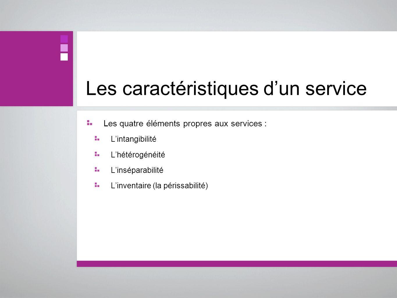 Les caractéristiques dun service Les quatre éléments propres aux services : Lintangibilité Lhétérogénéité Linséparabilité Linventaire (la périssabilit